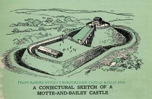 Motte & Bailey Diagram